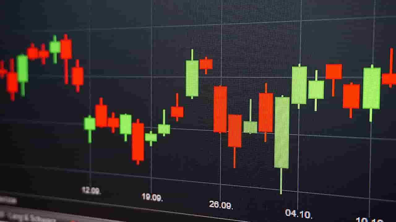 Introduction to Technical Analysis of Stocks